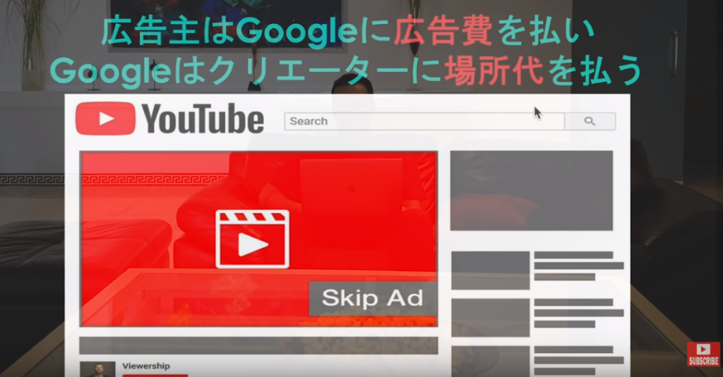 YouTubeの仕組み02